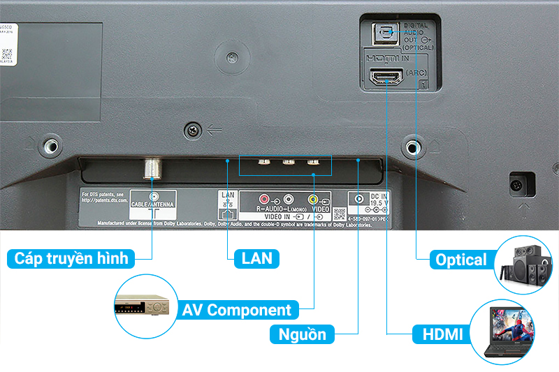 Khả năng kết nối của tivi KDL-48W650D