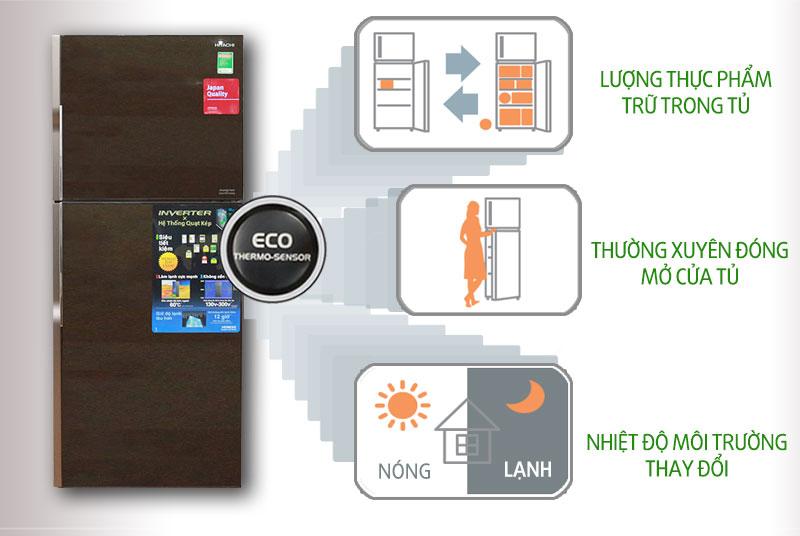 Cảm biến eco của Hitachi R-VG400PGV3 (GBW)