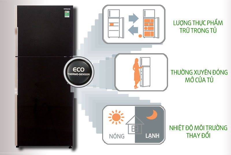 R-VG440PGV3 (GBW) cảm biến eco