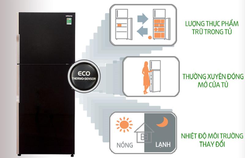 Tủ lạnh R-VG470PGV3(GBK) với cảm biến eco