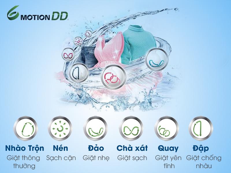 Máy giặt LG FC1475N5W2 - 6 Motion DD
