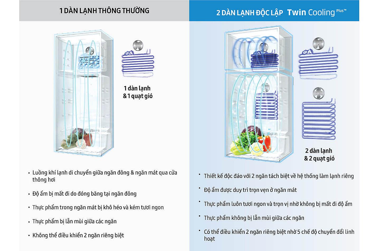Tủ lạnh Samsung Inverter 362 lít Twin Cooling Plus RT35K5982 DX 2 dàn lạnh độc lập