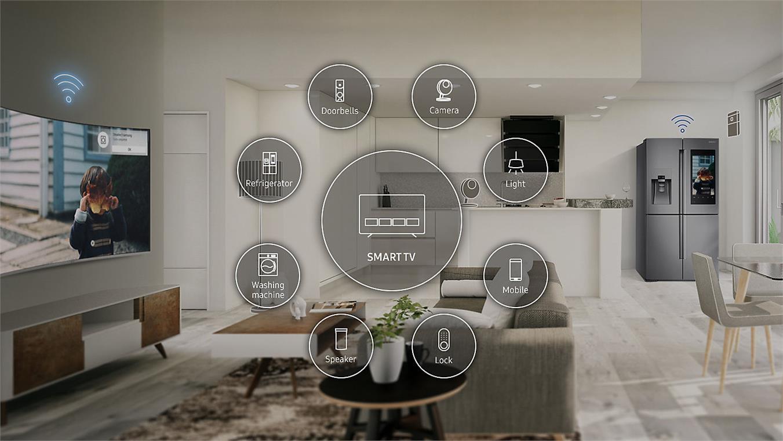 Smart Tivi Cong Samsung 4K 65 inch 65NU8500 Smart thing