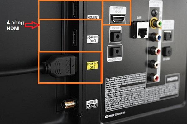 cổng kết nối đa dạng trên sony KD-55X8500F