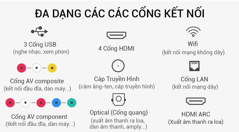 ket-noi-tivi-samsung-65q8cn