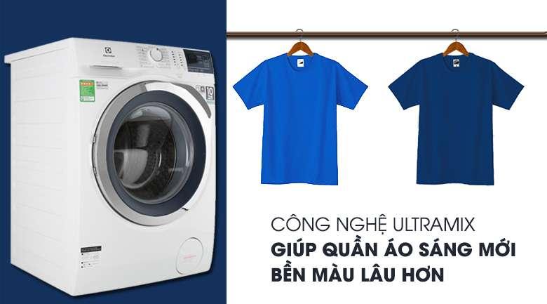 Công nghệ Ultra Mix hoà tan nước giặt hiệu quả - Máy giặt Electrolux Inverter 9 kg EWF9024BDWA Mẫu 2019